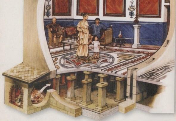Aquecimento central dos gregos