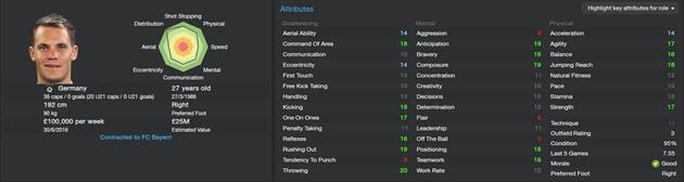 #1 Manuel Neuer