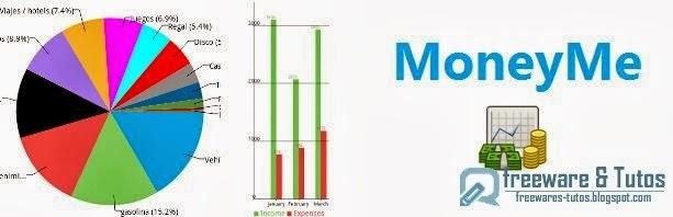 MoneyMe : un logiciel gratuit pour gérer votre budget sur Windows et Android