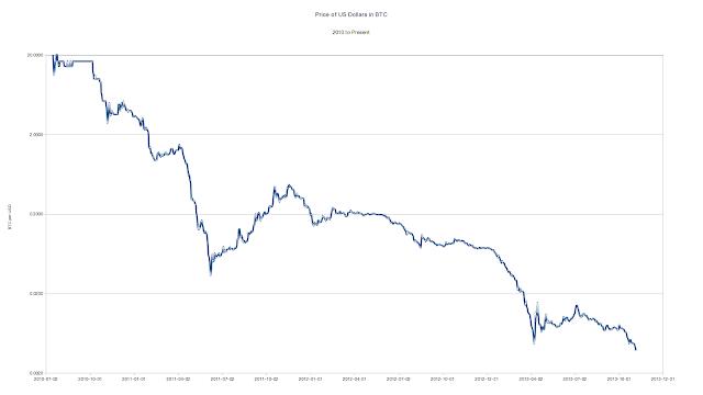 bitcoin secret spraga crypto signalinis botas