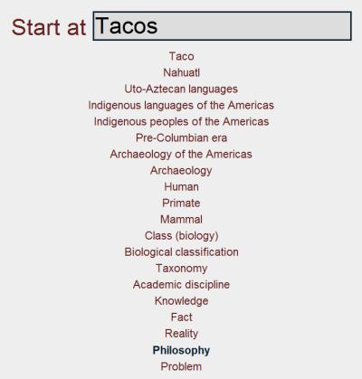 wikiloopr-tacos