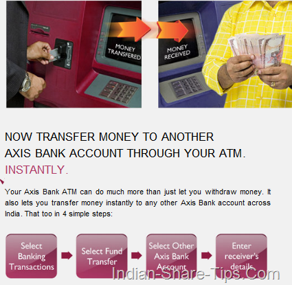 Transfer funds through axis bank atm to another axis bank account