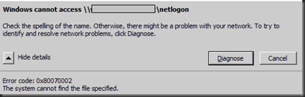 Chang's Blog: Win2K8/Error Code 0x80070002 The system cannot find