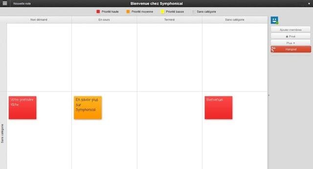 Symphonical : un tableau de bord en ligne pour organiser facilement vos tâches personnelles et professionnelles