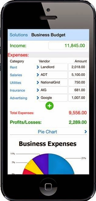 MobileTogether Business Budget Solution