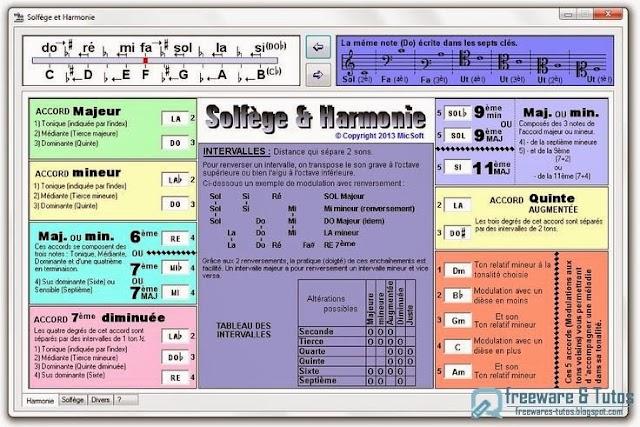 Solfège et Harmonie : un logiciel utile pour les musiciens
