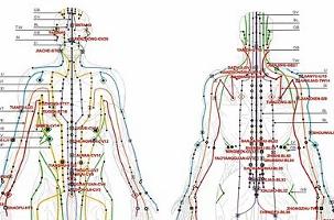 Abnehmen Tipps Mit Akupunktur Abnehmen