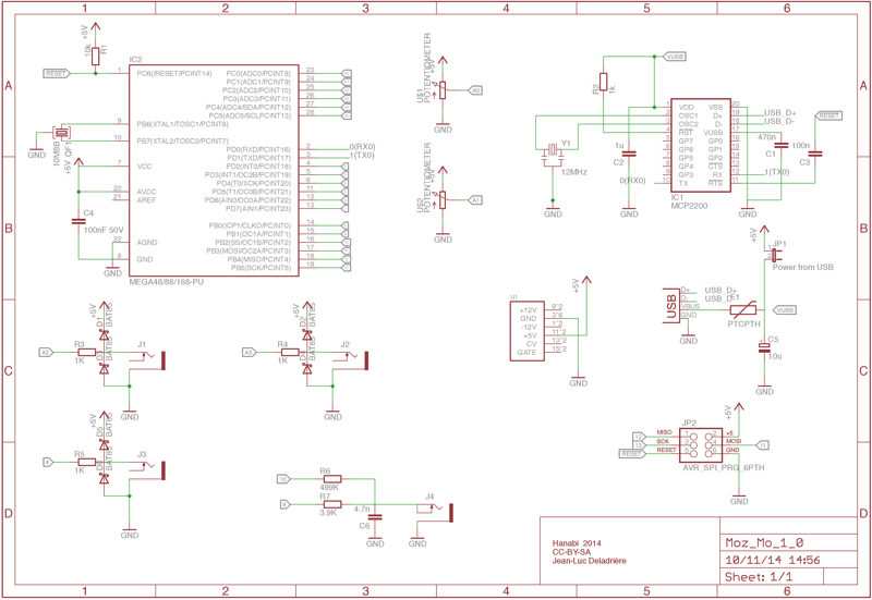 MozMo : the brilliant Arduino Mozzi synth in an Eurorack hardware