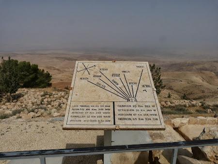 Obiective turistice Iordania: Harta de la Nebo
