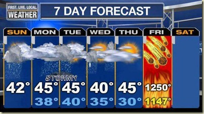 mayan-weather-forecast-spoof