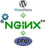 nginx php wordpress
