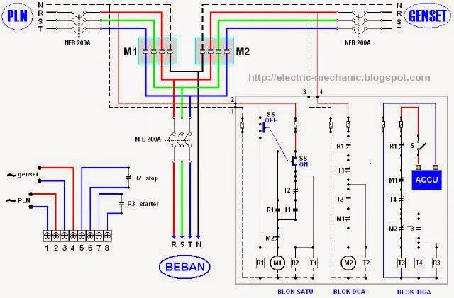 Socomec Ats Wiring Diagram