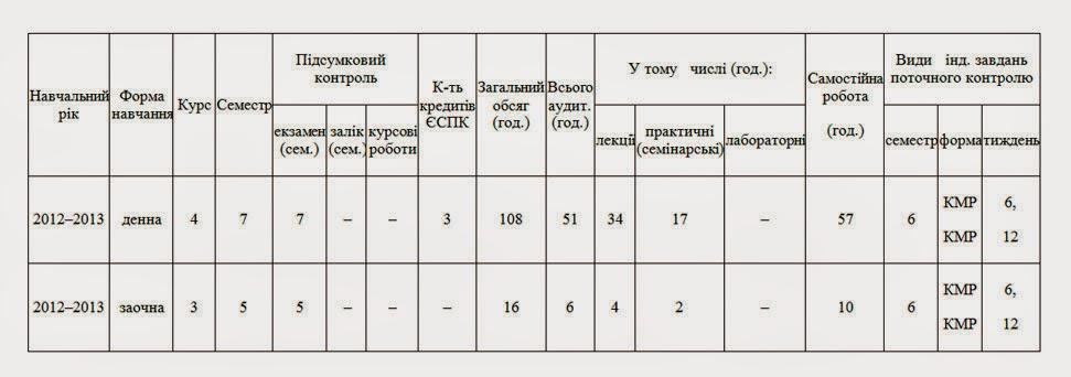 Робоча навчальна програма з дисципліни «Паразитологія»  1dcca23e37d2b