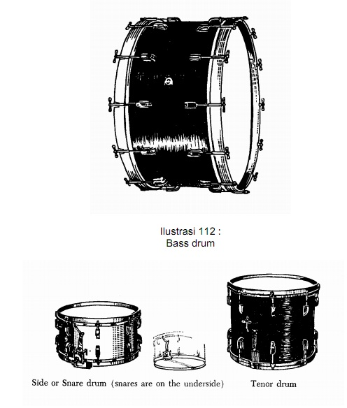 bass,+snare,+tenor+drum