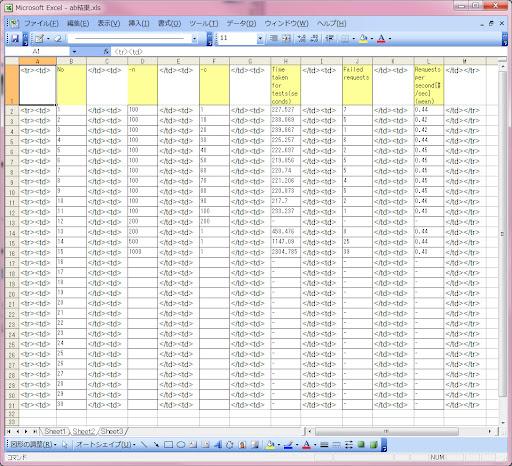 Microsoft Excel - ab結果.xls 20120606 ...  エクセル表のセ