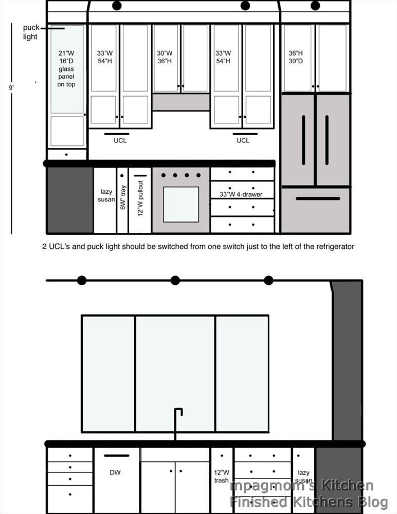 Finished kitchens blog for Suggested kitchen layouts