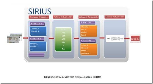 Pautas de evaluación - Valores de evaluación - Valores de ponderación- Métrica de evaluación