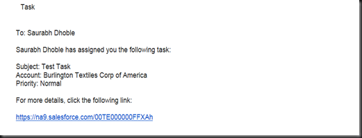 Saurabhs Salesforce Blog Sending Email Notification When