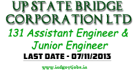 UP State Bridge Corporation Ltd Jobs 2013