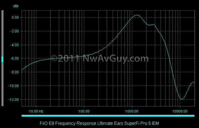 FiiO-E9-Frequency-Response-Ultimate-[1]