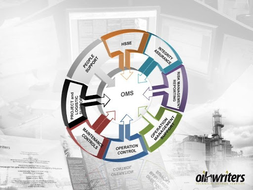 玩商業App|OilWriters免費|APP試玩