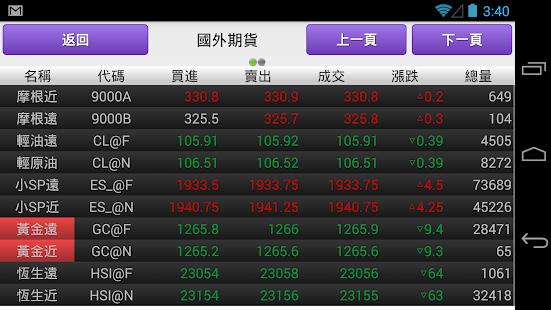 股之龍-模擬股市