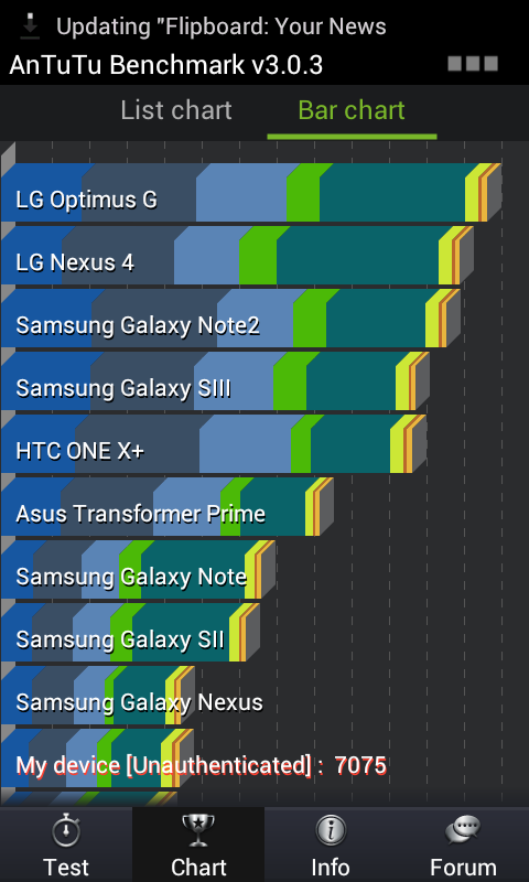 cherry mobile flare antutu benchmark