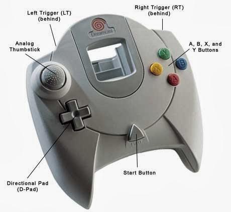 TopMax Sega Dreamcast Arcade Fighting Game Controller ...