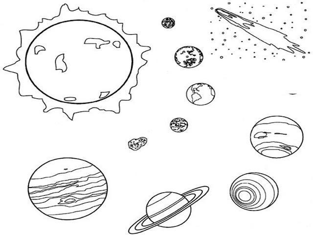 El Sistema Solar Y Los Planetas Laminas Para Pintar