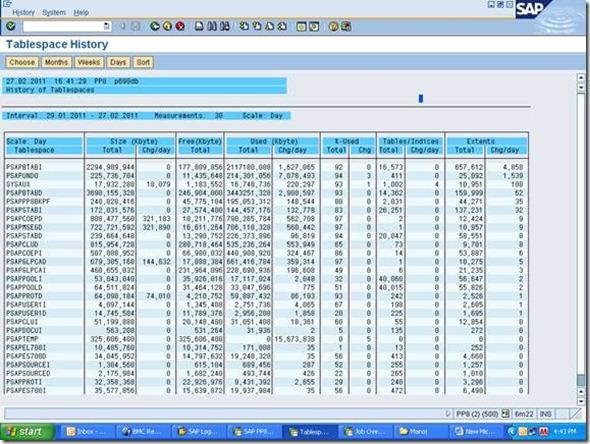 Sap Monitoring Performance Checks Plete Tutorial With Tcodes