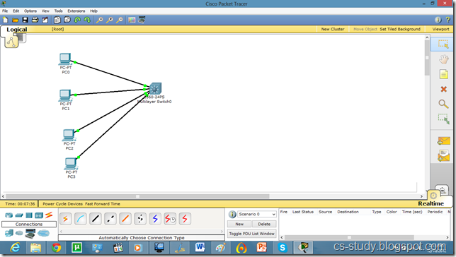 Telnet and SSH on packet tracer ~ Easy Learning