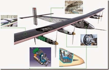infography-solar-impulse-2