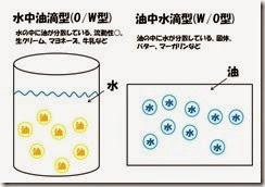 水中油滴型