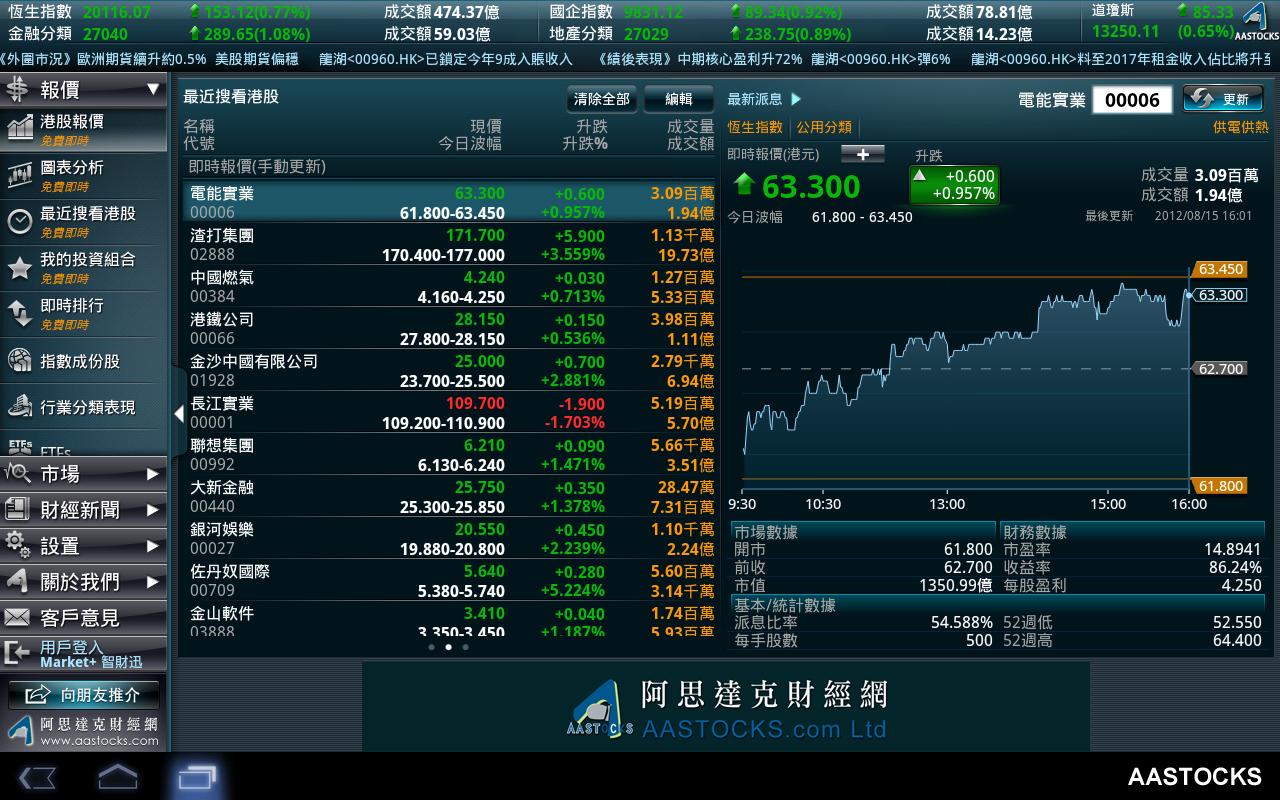 Forex trading hours hong kong