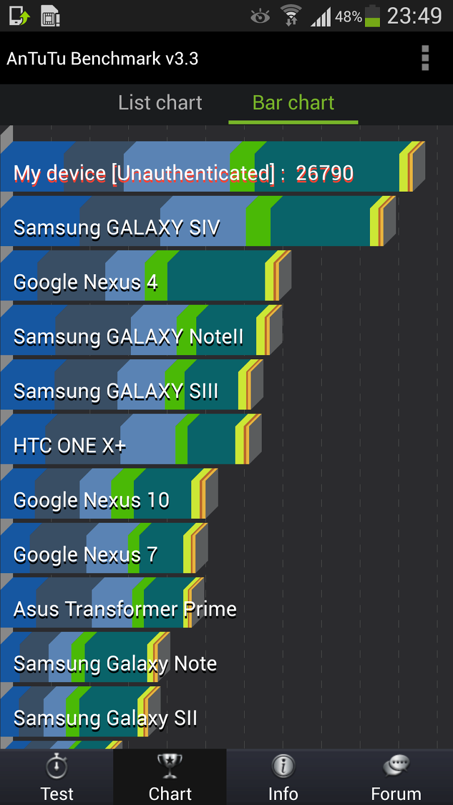 Samsung Galaxy S4 Review AnTuTu Benchmark