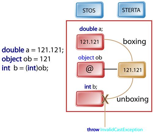 klass typy referencyjne-07