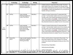 Technology Projects Writing Matrix - free from Raki's Rad Resources