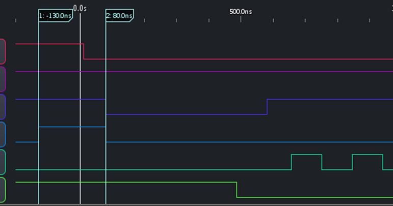 Dohzer - Random Tinkering: STM32F4 SPI with DMA