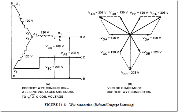 image_thumb%25255B2%25255D  Phase Transformer Bank Wiring Diagram on 3 phase wiring schematic, 3 phase pad-mounted transformer, 3 phase y diagram, 3 phase 480v distribution panel, 3 phase power diagram, 3 phase transformer formulas, 3 phase voltage, transformer vector group diagram, auto transformer diagram, 3 phase step down transformer, 3 phase phasor diagram, 3 phase power metering 2 transformer, step up transformer diagram, electrical transformer diagram, 3 phase angle meter, ct transformer connection diagram, current transformer diagram, single phase transformer diagram, power pole transformer diagram, 3 phase wye wiring,