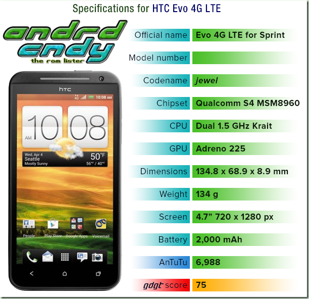 Sprint HTC EVO 4G LTE (jewel) ROM List