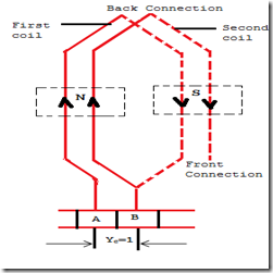 Types Of D C Armature Windings My Tech Info