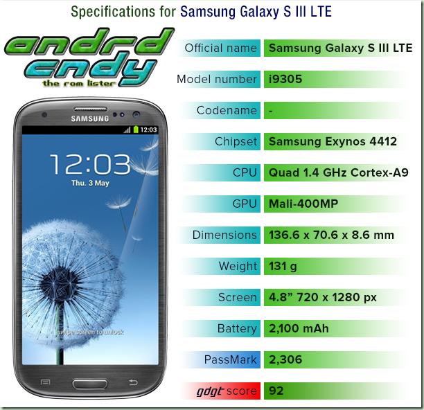 Samsung Galaxy S III LTE (i9305) ROM List | xda-developer-work