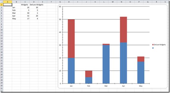 Dan's  NET Blog: Excel Graphs with EPPlus