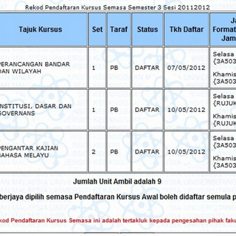 Short Semester di Kampus