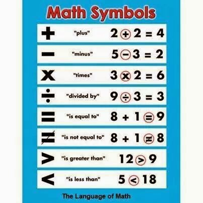 How to name Maths symbols in English  | English Projects for
