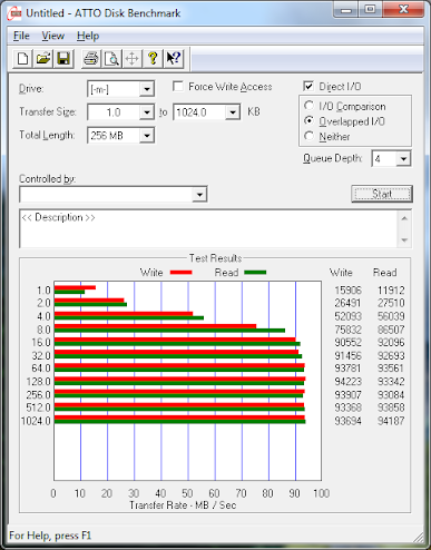 ATTO Disk Benchmark (HDD)
