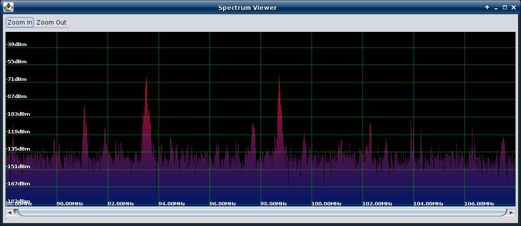 Audio, etc : Sweeping spectrum analyzer for FunCube Dongle Pro+