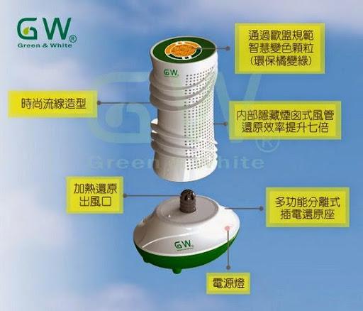 GW水玻璃分離式無線除濕機開箱使用心得