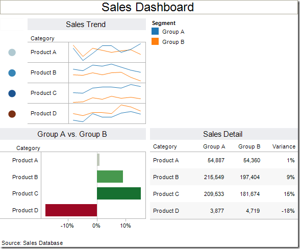 Create a global filter in Tableau across multiple data sources in