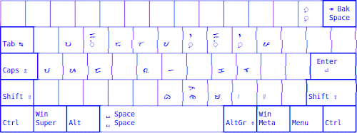 Philippines-QWERTY (Baybayin).png